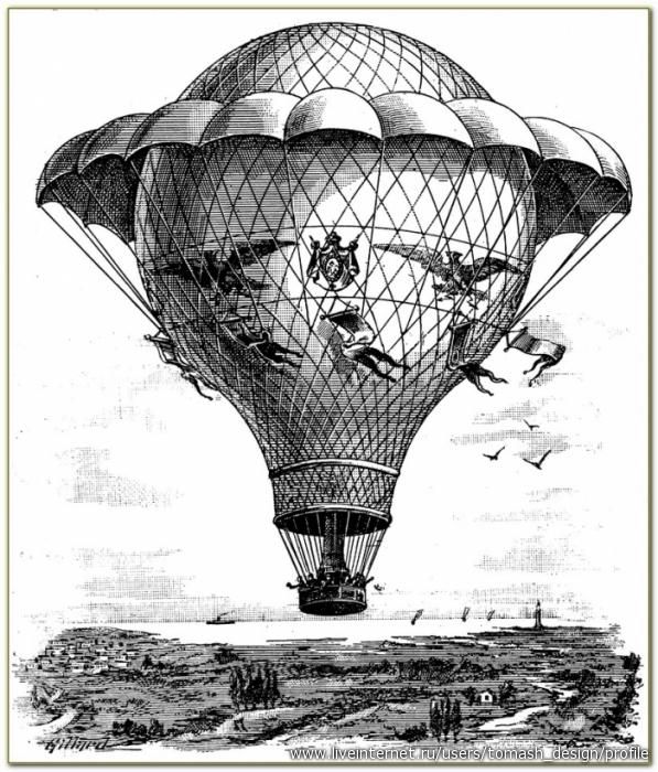 летательные аппараты картинки воздушного шара