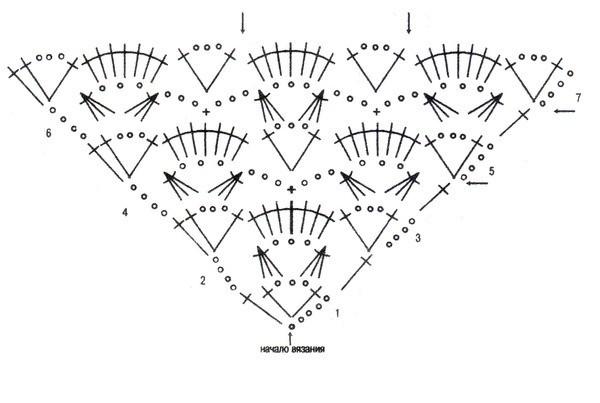 Вязание крючком по кругу Вязание шали крючком Схемы вязания крючком для...