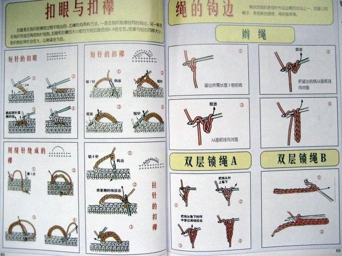 условные обозначения при вязании амигуруми