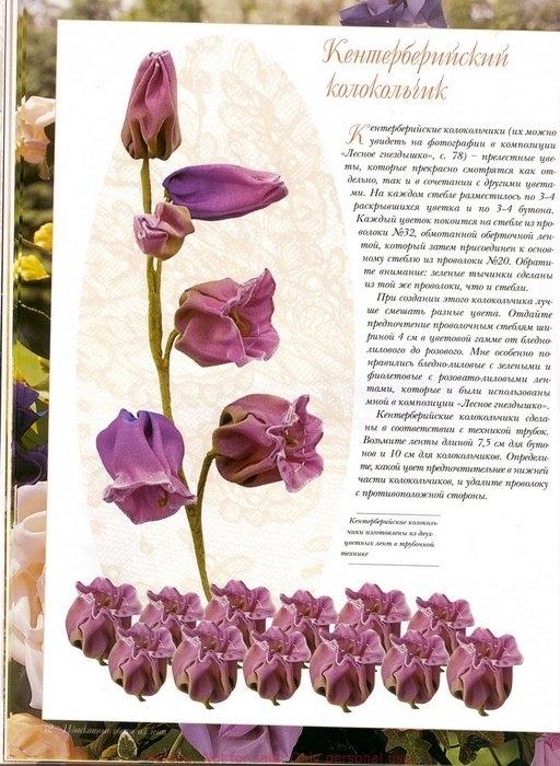 Серия сообщений. вышивка лентами, цветы из лент. милена70