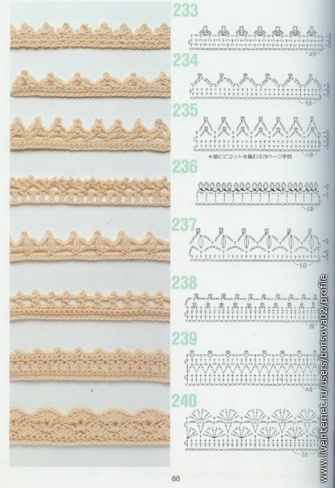 Метки.  Очень часто края вязаных изделий обвязывают узким кружевом.