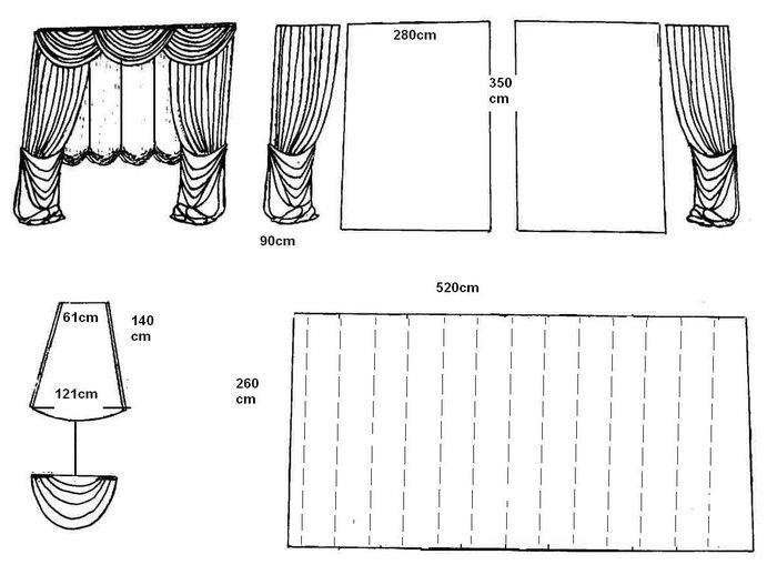 Пошив штор, часть третья - Выкройки штор.