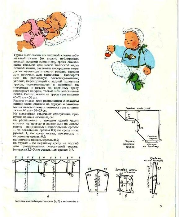 ...комбензонов для новорожденных - Выкройки одежды для детей и взрослых.