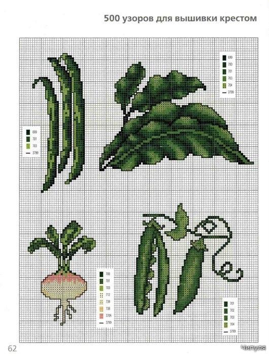 Овощи, вязаные крючком и спицами, схема ажурная спицы.
