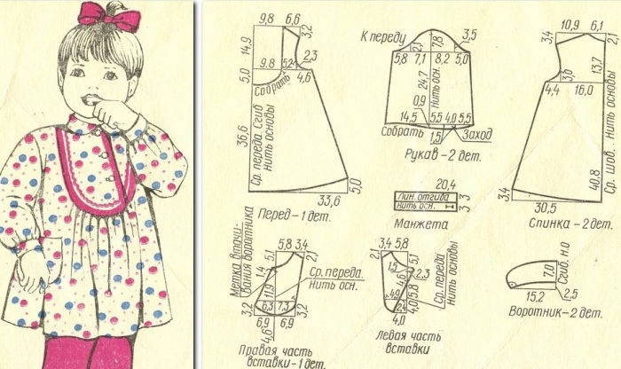 Выкройки для детского платья 6 лет